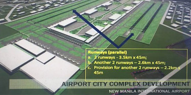 Airport projects for approval early 2019 • The Market Monitor