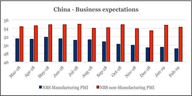 China's economy remains exciting